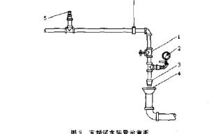 末端试水装置中的压力表是安在试水阀前还是试水阀后?