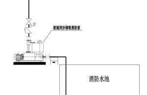 消防水泵无法满足全程自灌式吸水时该怎么办???
