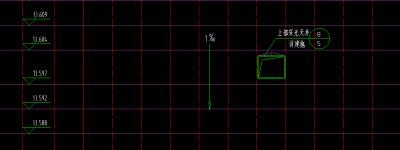 地库顶板在建筑图上有1‰的坡度,在结构图上相邻两块板的标高差5mm左右。在现场施工怎么实现呢?