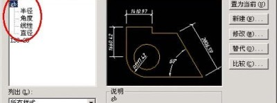 AotuCAD国标字体和标注设置技巧图文教程