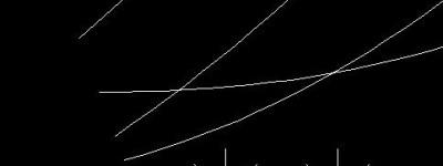 AutoCAD制作49股逼真的钢丝绳教程