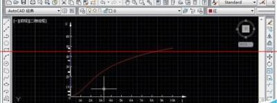 CAD中怎么绘制伏安特性曲线?