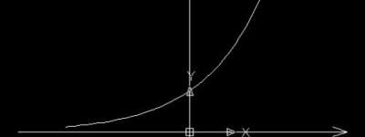 CAD怎么绘制函数曲线?
