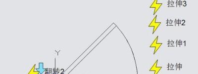CAD夹点怎么用? CAD夹点编辑图形的教程