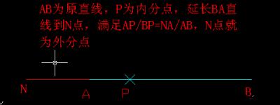 cad关于阿波罗尼斯圆(阿氏圆)的相关介绍