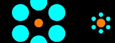 cad怎么绘制艾宾浩斯错觉图?